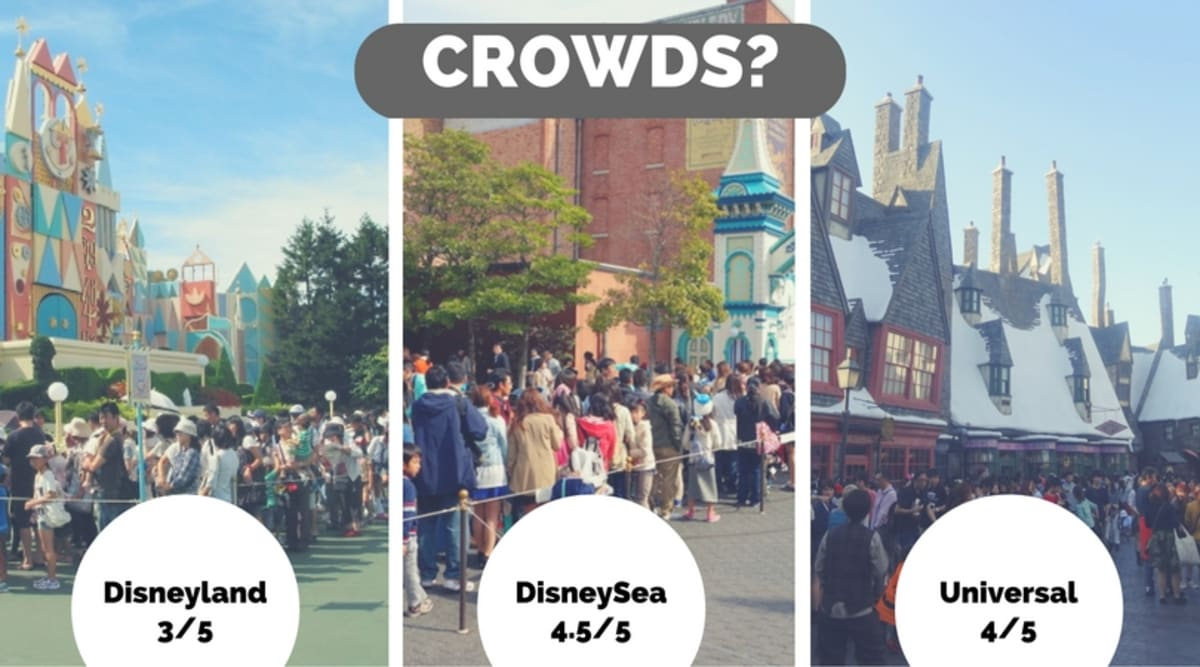 Theme Parks in Japan: Disneyland, DisneySea, or Universal