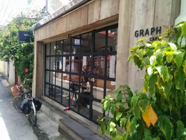 Graph Cafe。