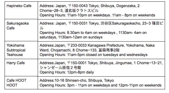 tokyo animal cafes