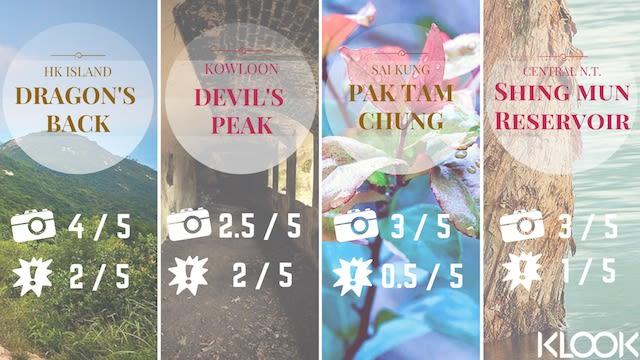 hiking, hiking in hong kong, hiking with kids, family hiking, hiking trail hong kong, hiking trail difficulty, dragon's back, devil's peak, pak tam chung, shing mun reservoir