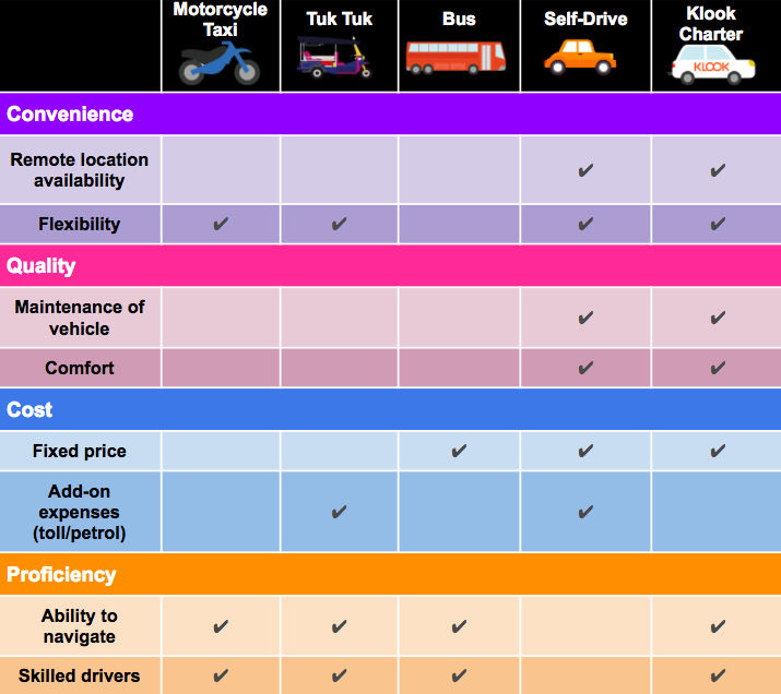 Hua-Hin-Car-Charter-Cover-Image-Transport-Infographic