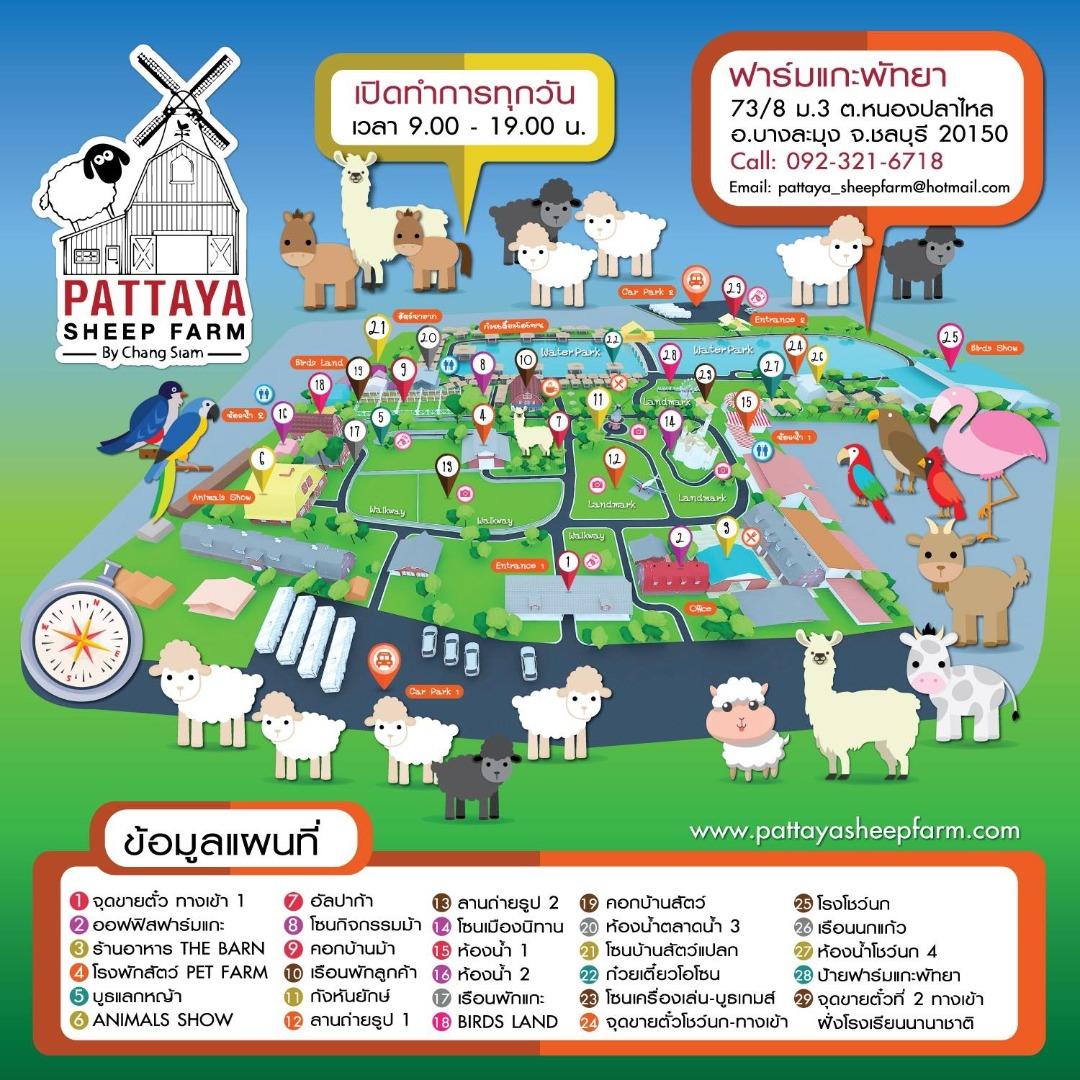 Sheep farm Map