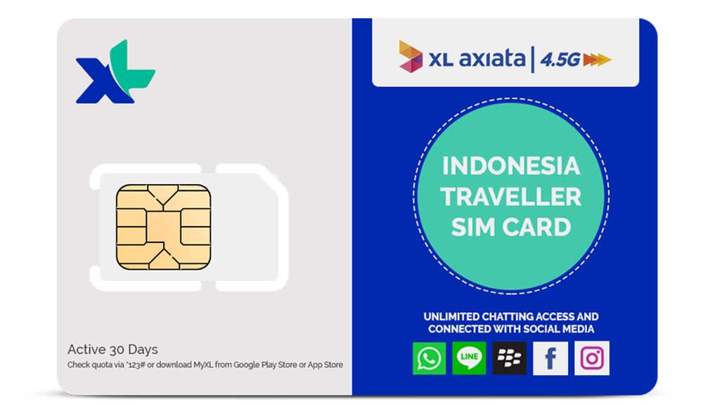 3G/4G SIM Card Yogyakarta