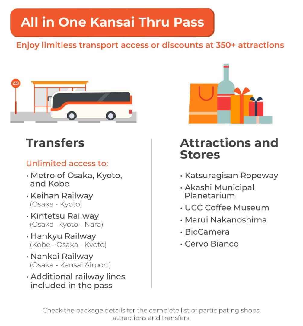 all in one kansai thru pass perks infographic