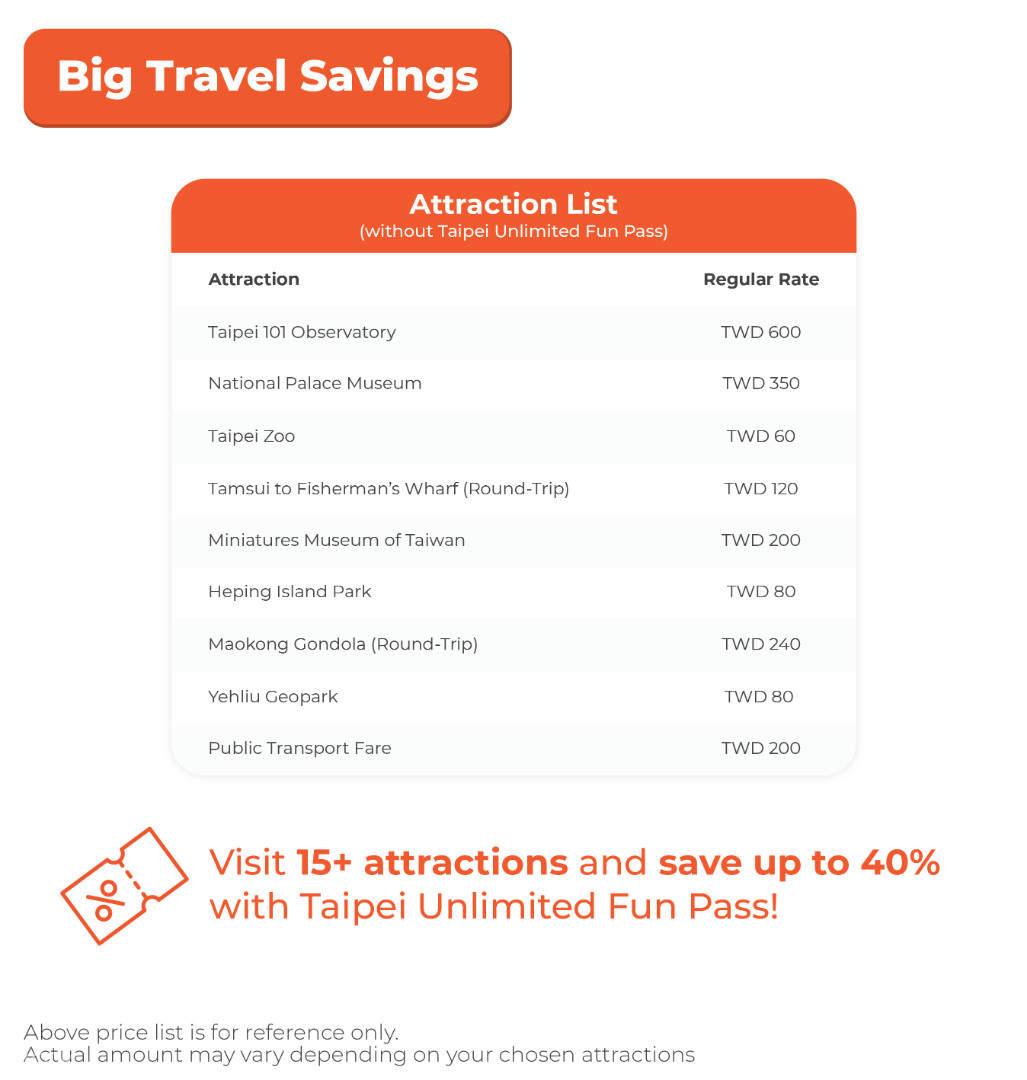 無限暢玩通行證,節省大量旅行費用