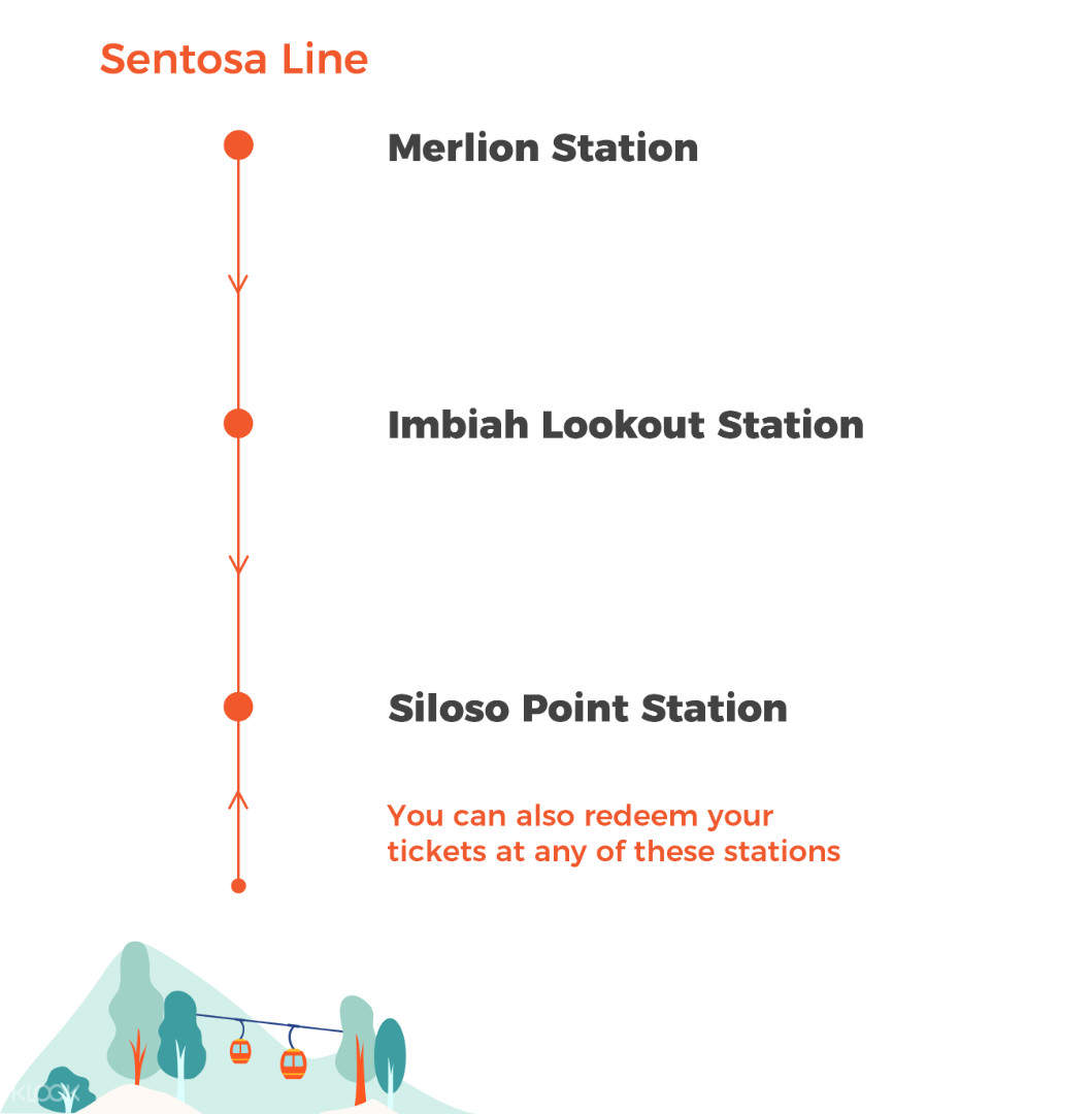 sentosa line cable car route
