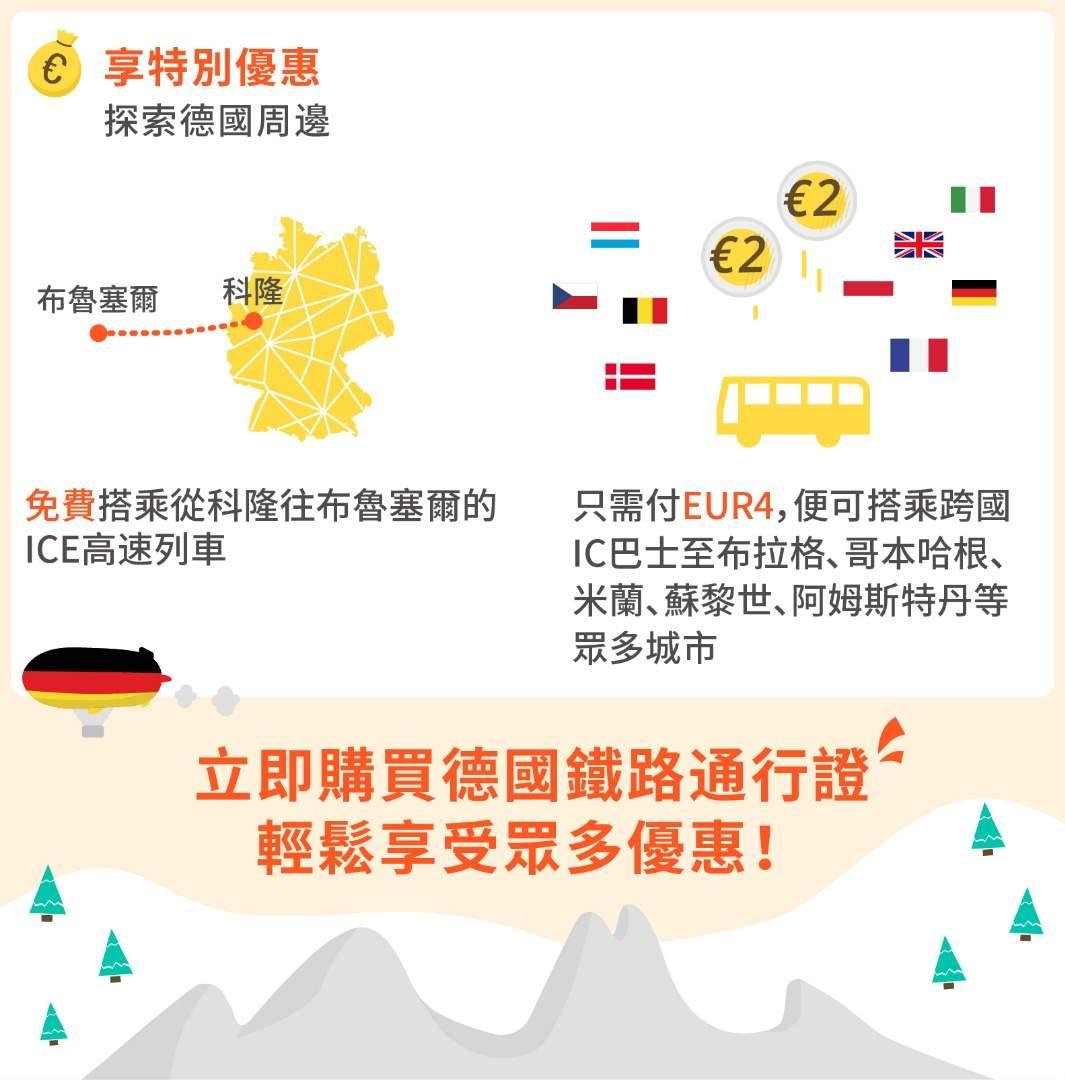 德國鐵路彈性通行證