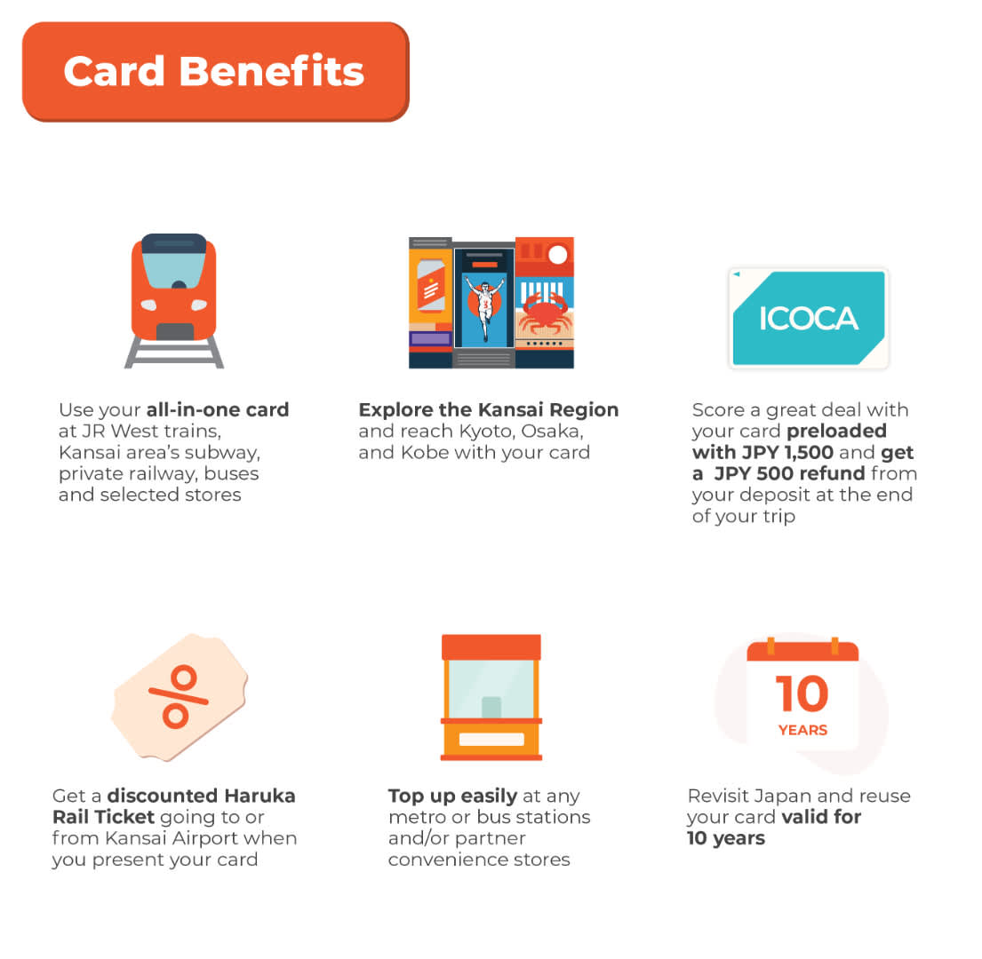 ICOCA IC Card benefits