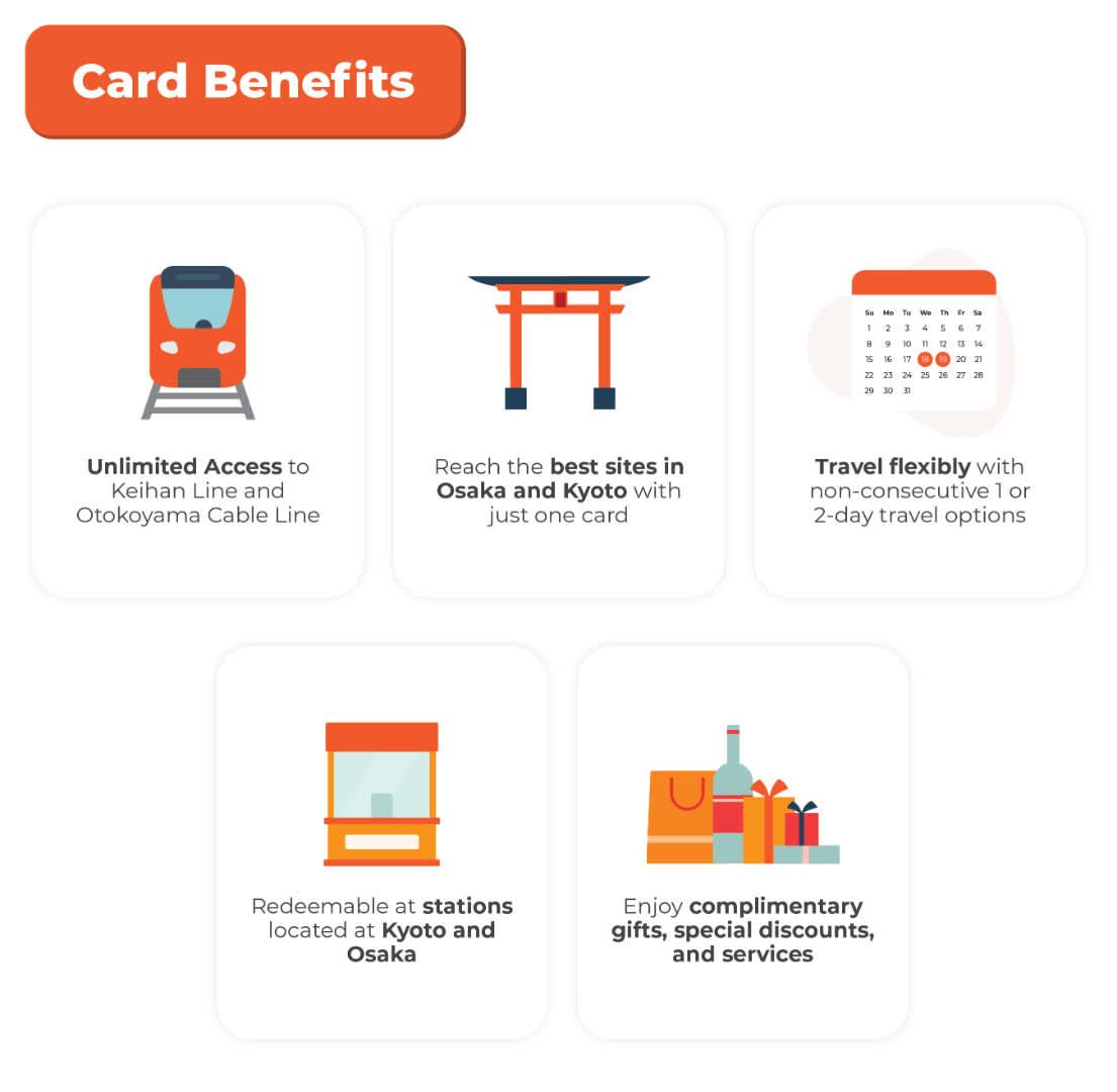 kyoto-osaka pass benefits