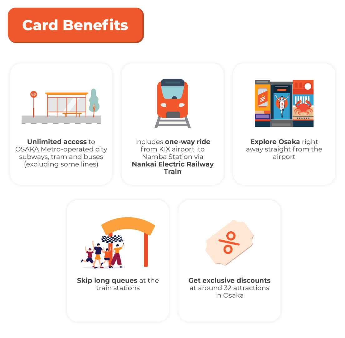 card benefits yokoso! osaka ticket