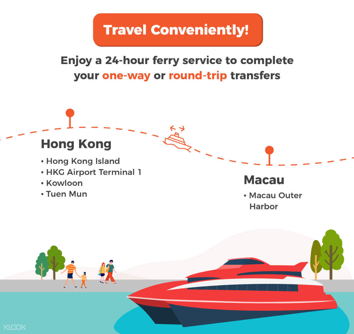 turbojet ferry routes