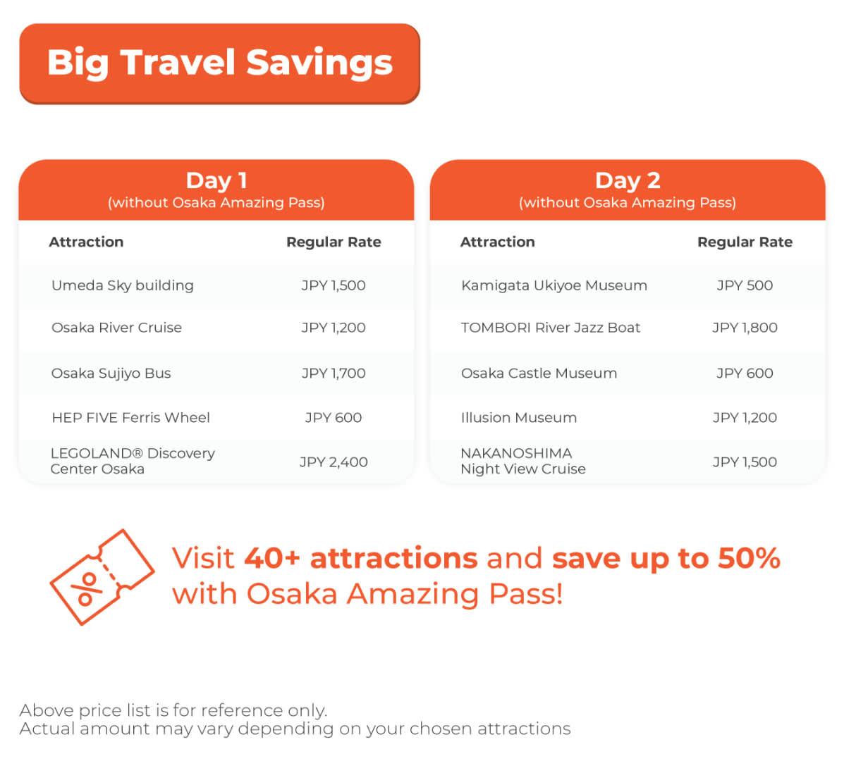 Osaka Amazing Pass Big Travel Savings