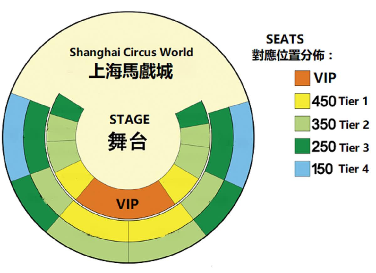 上海ERA時空之旅雜技表演