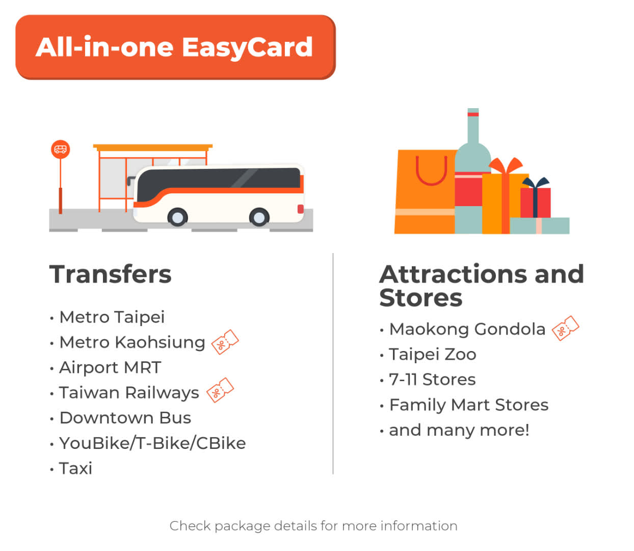 Easycard For Taipei And Kaohsiung Tpe Airport Pick Up