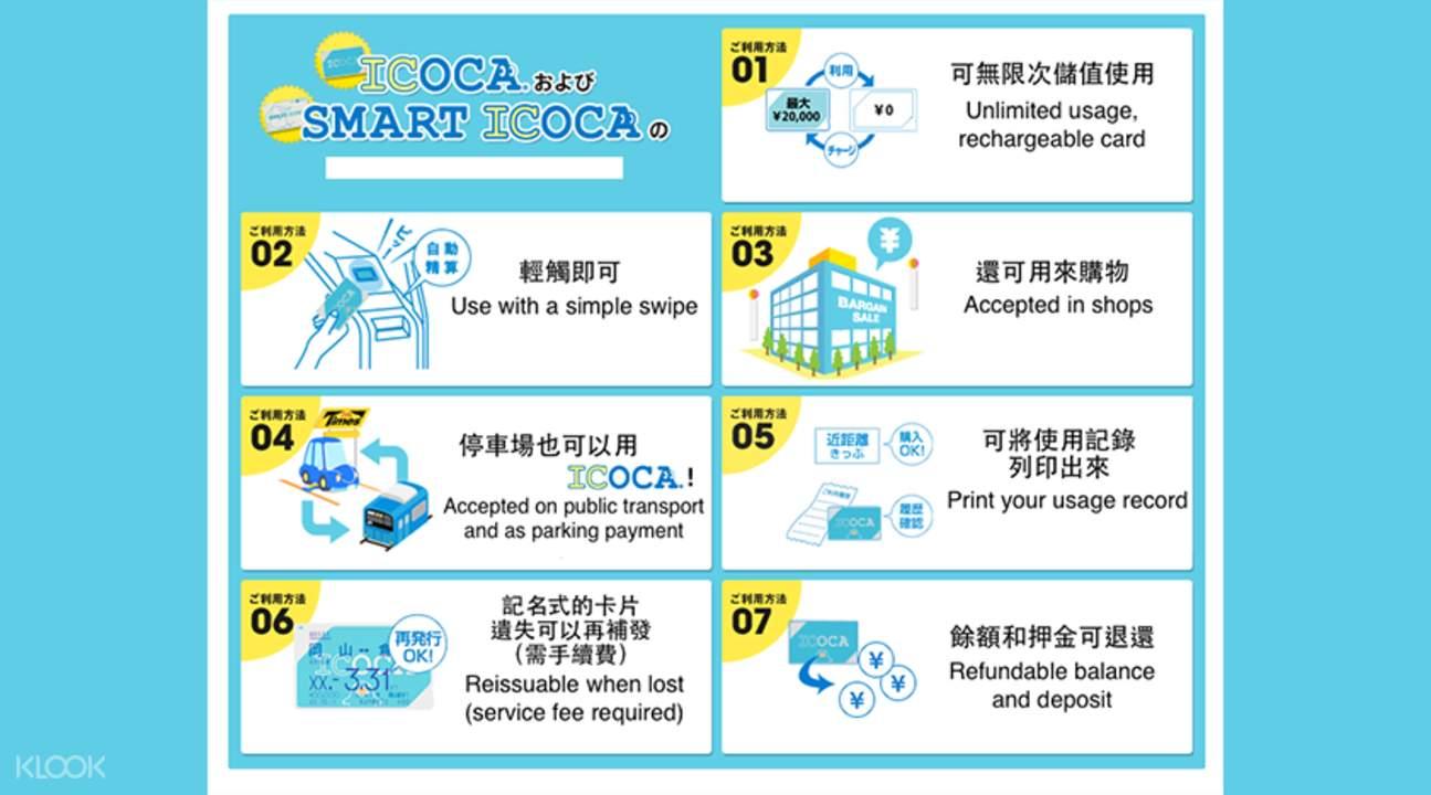 บัตร icoca คันไซ