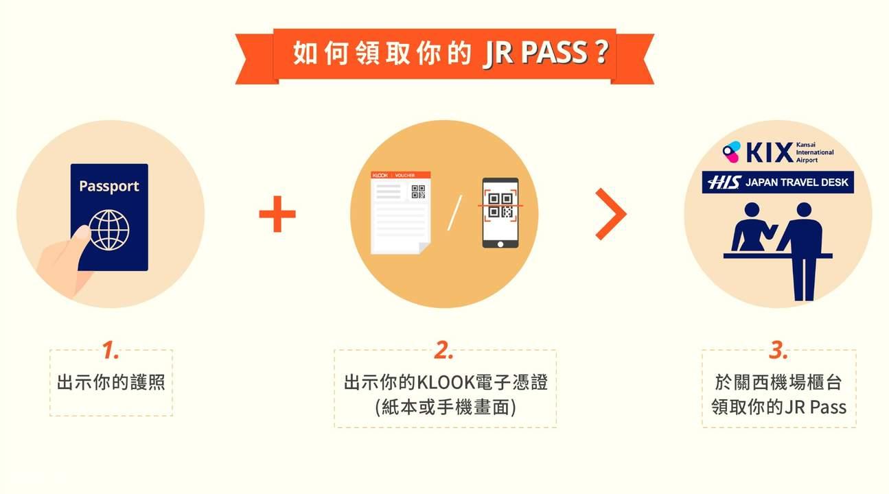 JR 周遊券領取方法