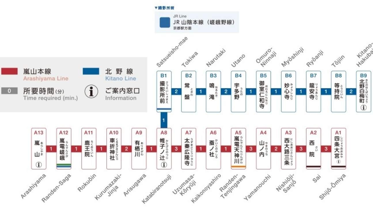 란덴 열차 + 교토 지하철 1 DAY 패스 - Klook