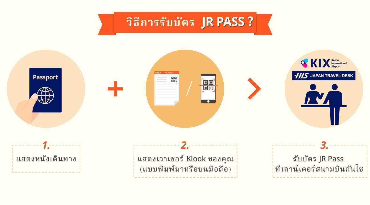 ตั๋ว JR Pass ทั่วเขตคันไซ