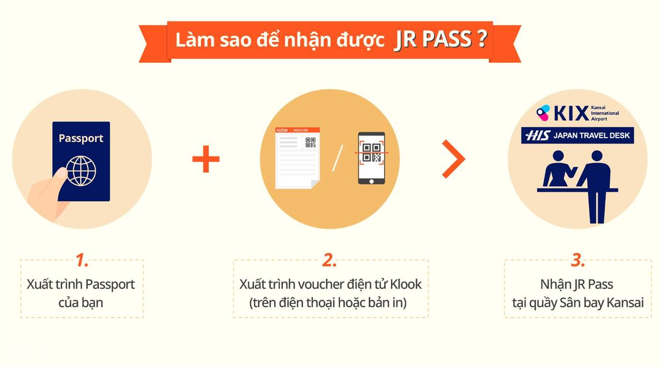 Please be guided by this helpful infographic that shows you how to get this pass