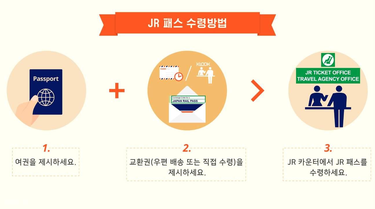 JR 홋카이도 레일패스