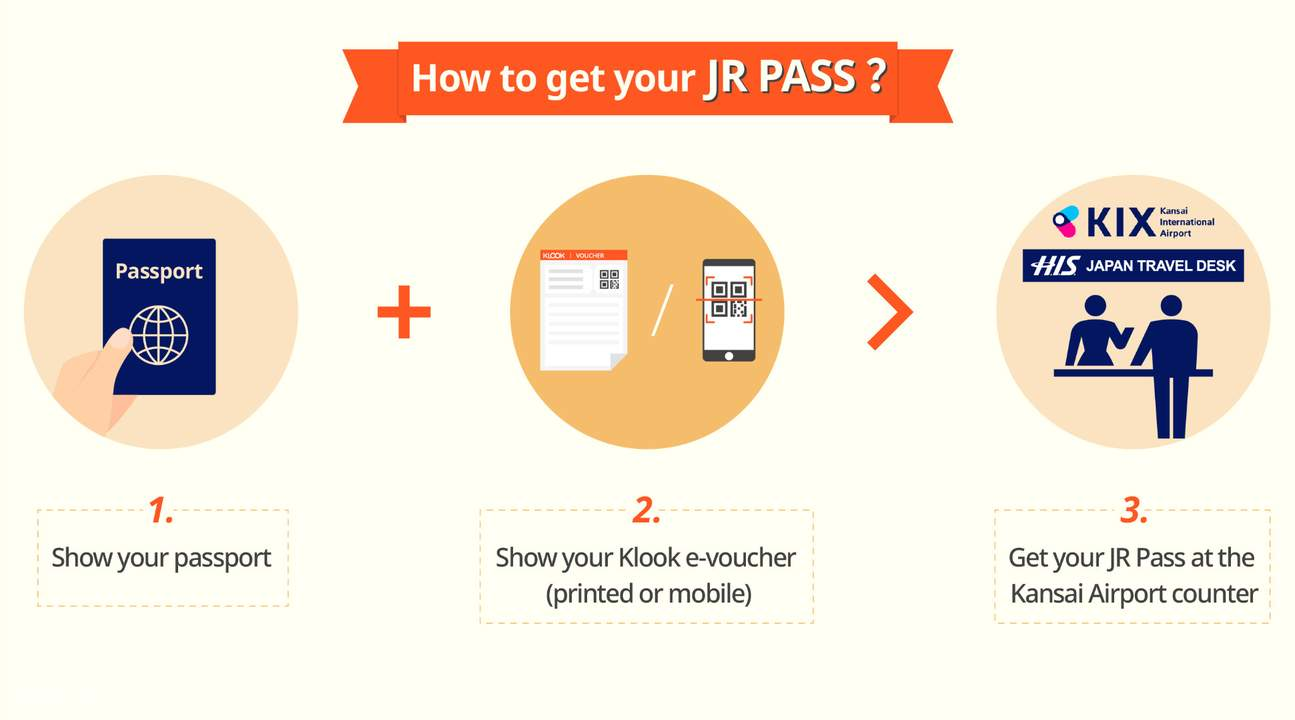 jr pass infographic