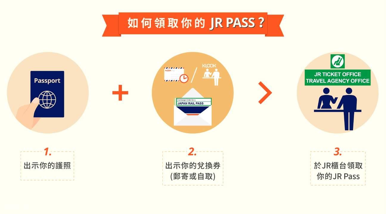 JR 周遊券領取圖表