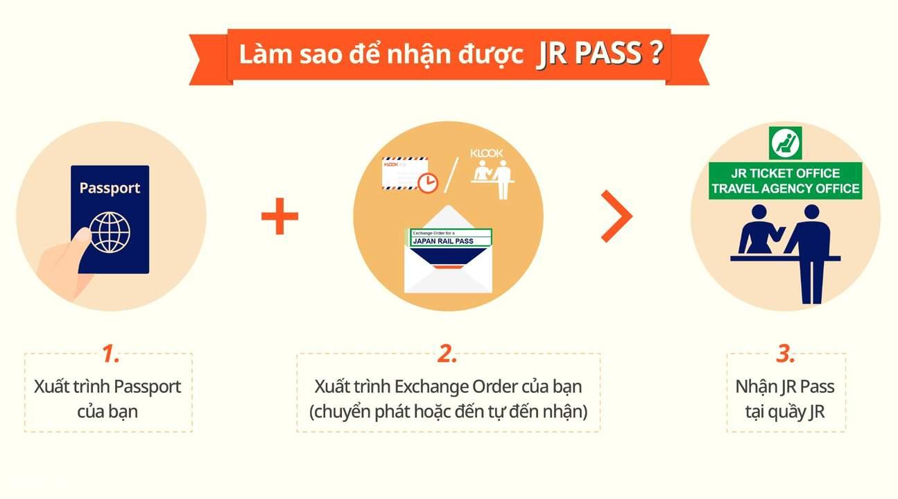 Xem hướng dẫn qua infographic để biết thêm cách nhận thẻ dễ dàng hơn