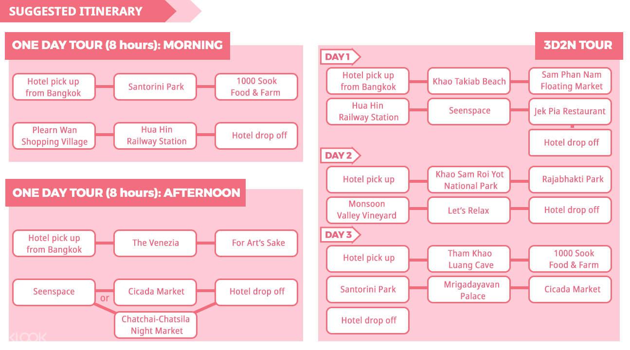 Hua Hin sample itineraries