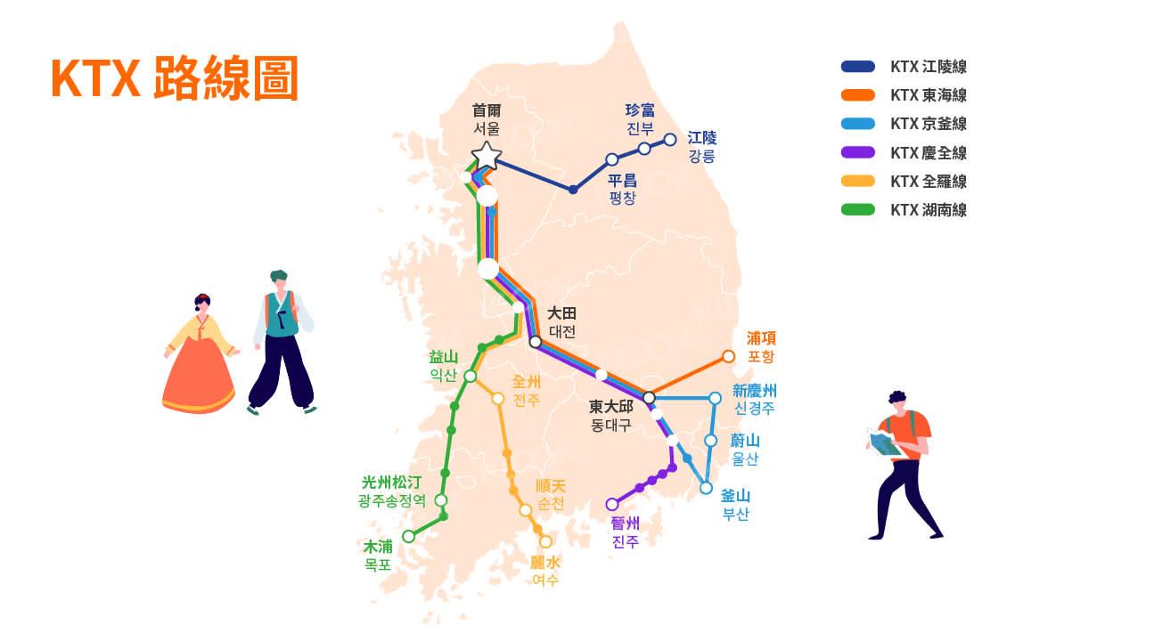韓國鐵路通行證地圖