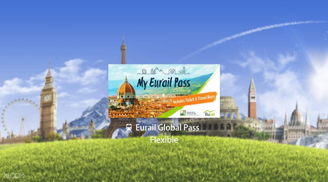 歐鐵全境火車通行證