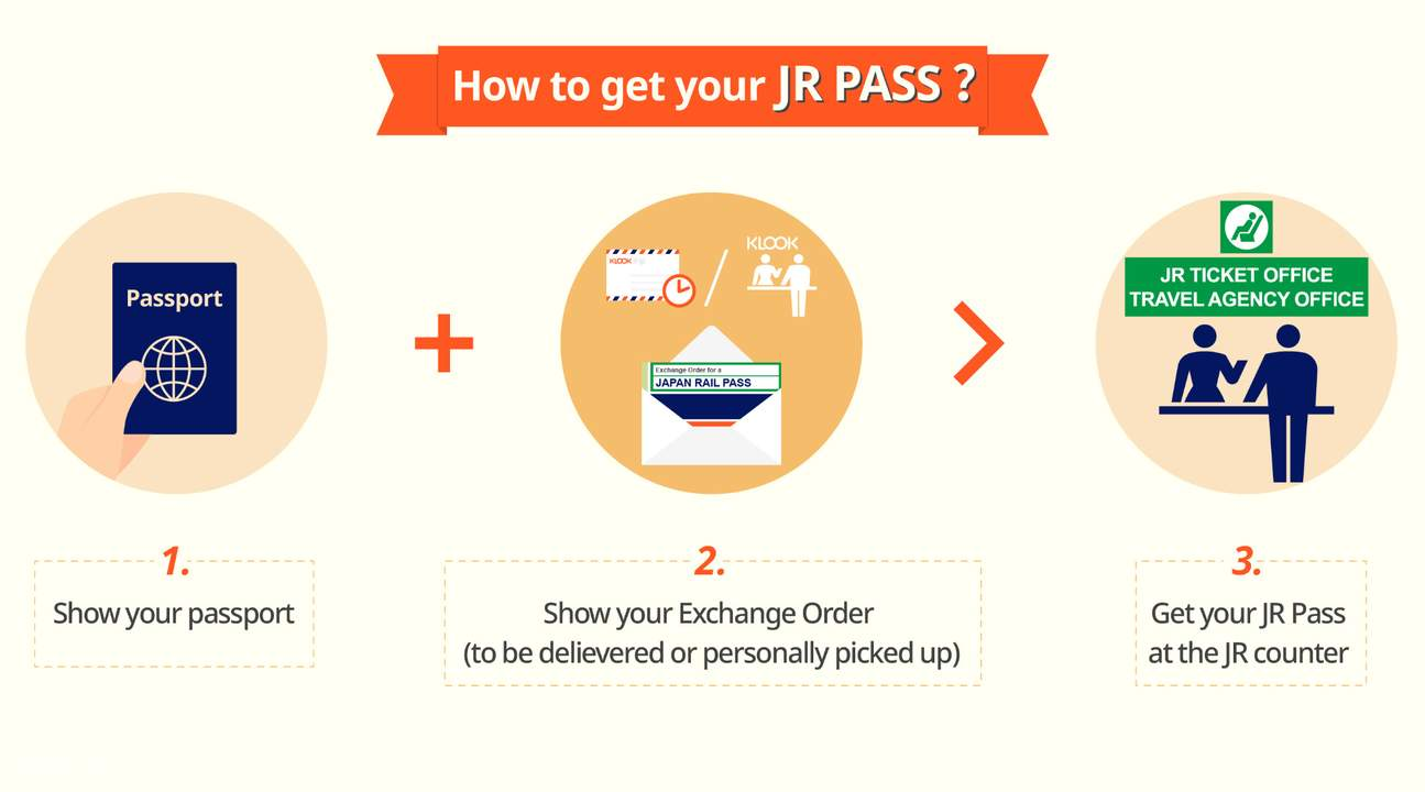 jr pass infographic