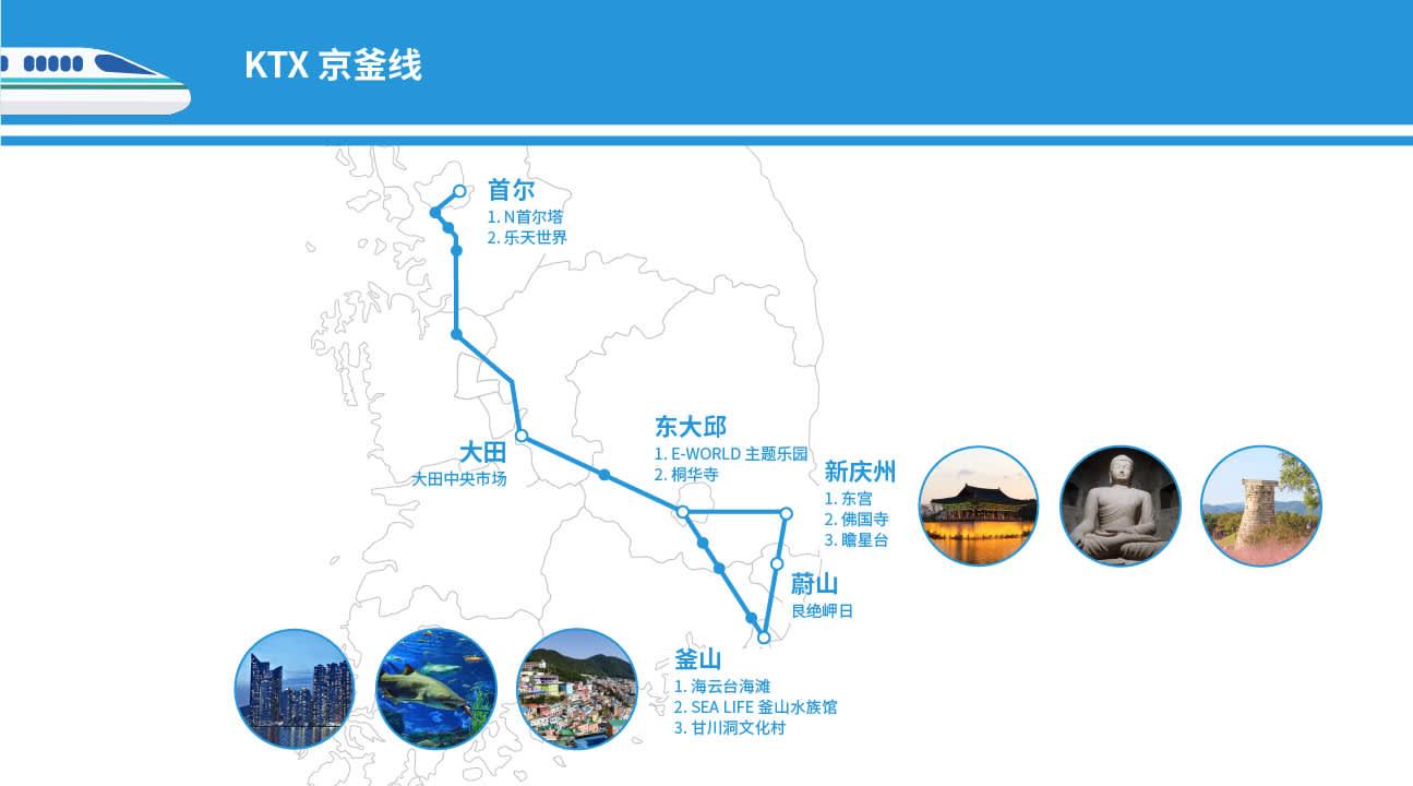 KTX地图