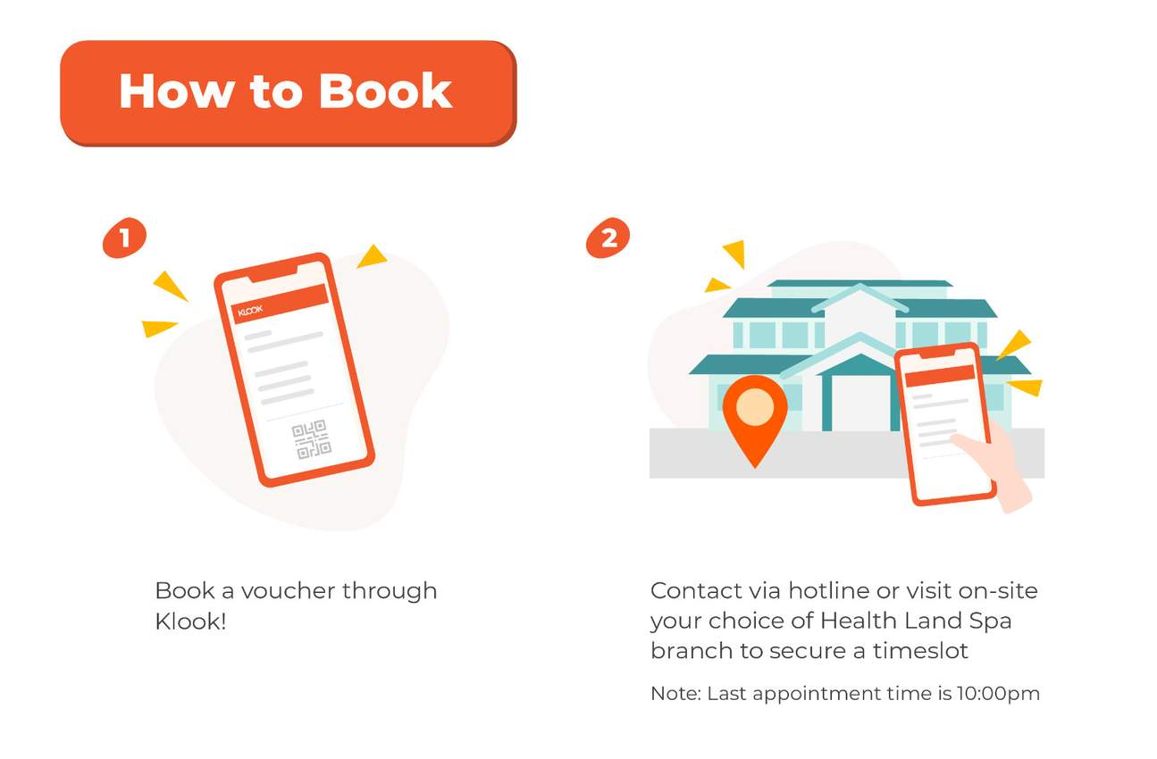 how to book infographic