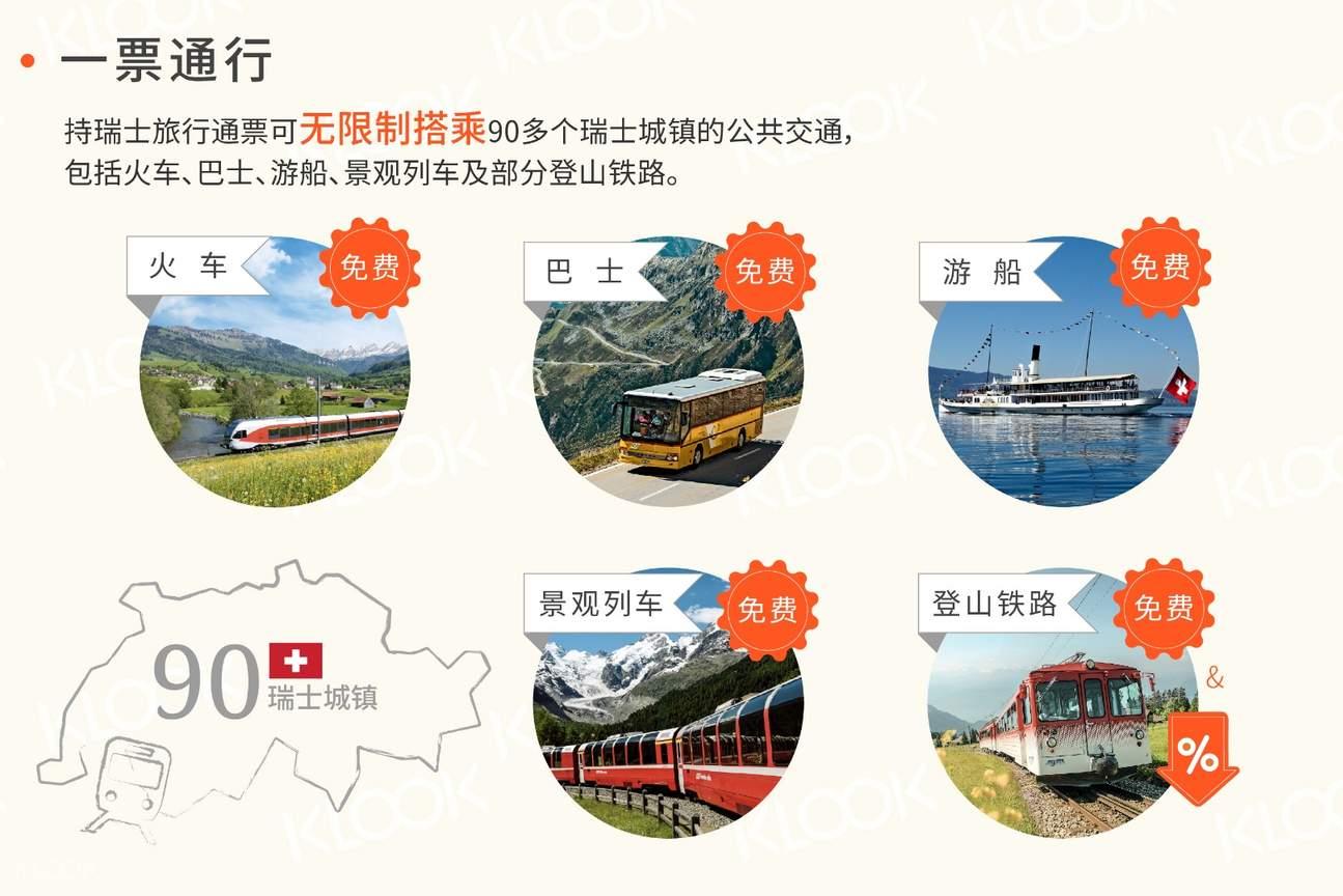 瑞士旅行电子连续通票