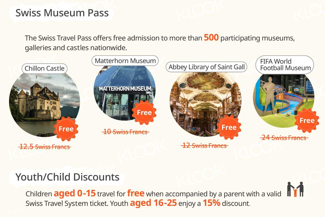 Swiss Travel Pass (Consecutive 3, 4, 8 or 15 Days)
