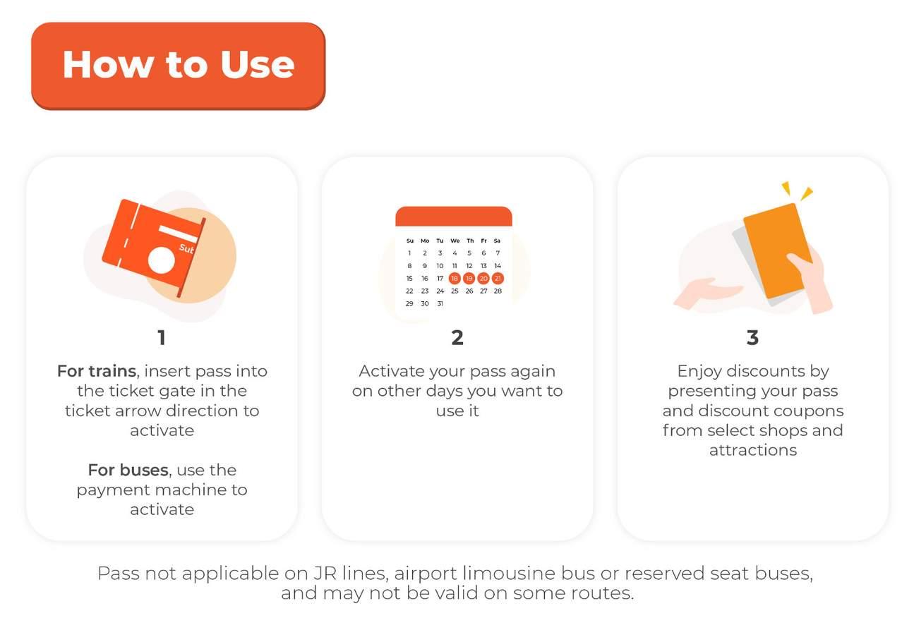 how to use kansai thru pass infographic