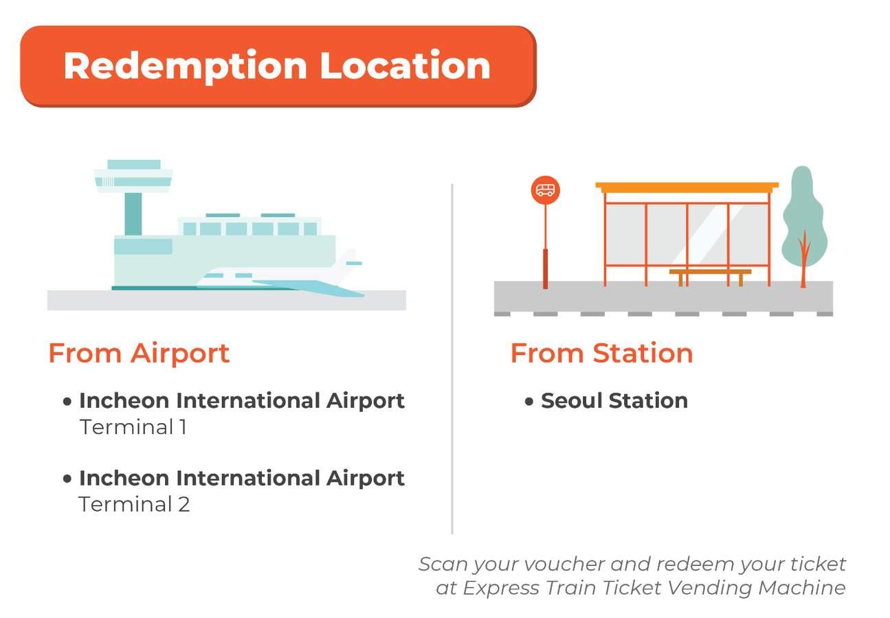AREX機場快線單程車票