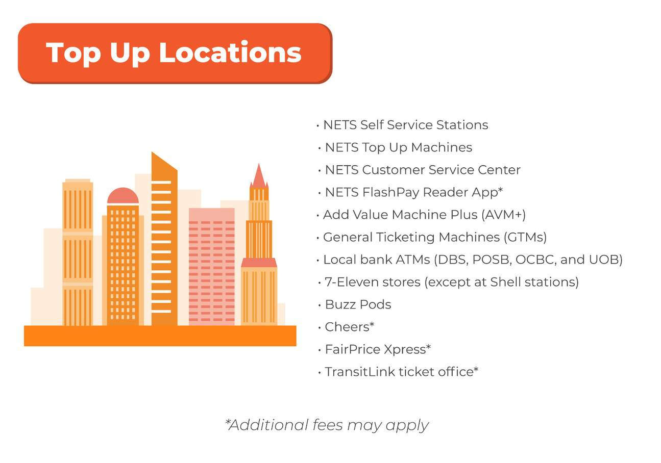 top up locations singapore travel card