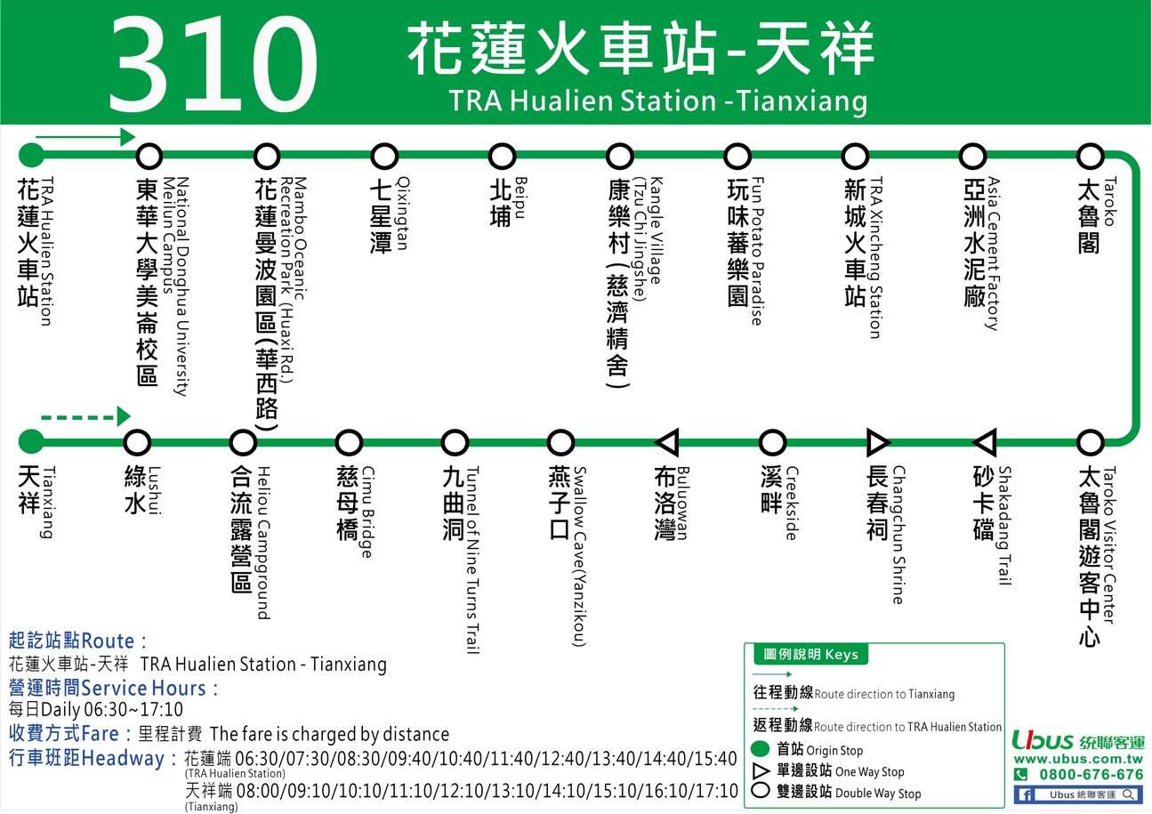 花蓮公車310線路圖