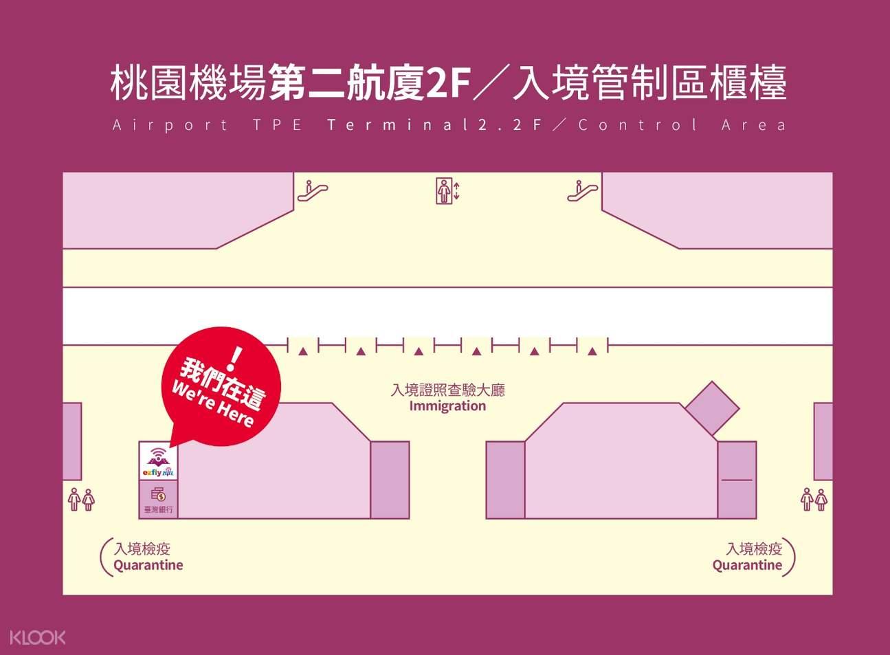 台灣交通必備悠遊卡