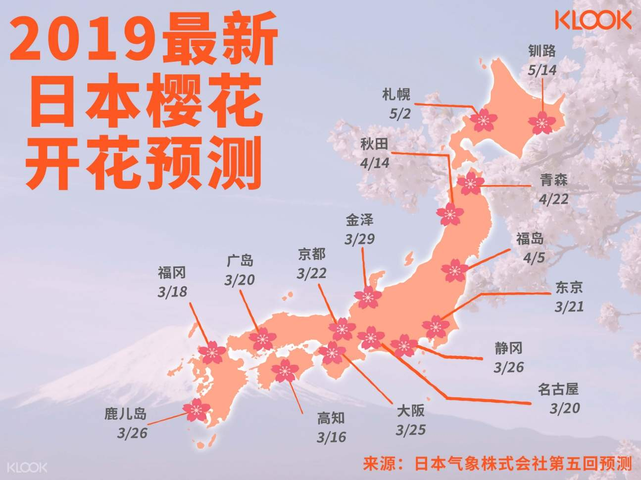 JR东日本-南北海道铁路周游券