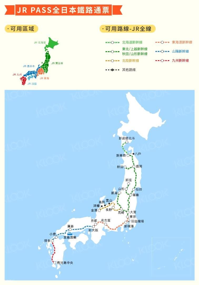 7日券JR PASS 全日本鐵路通票&4G日本上網SIM卡