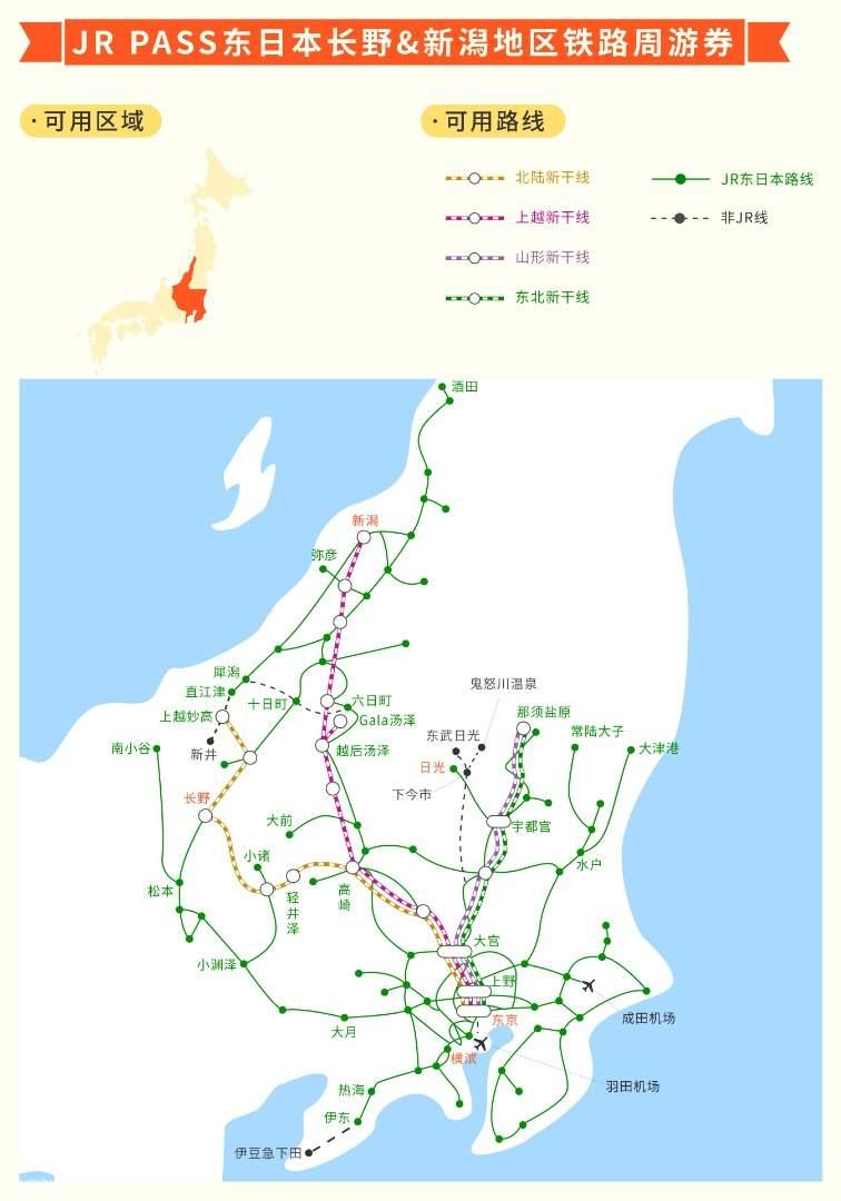JR Pass 东日本长野&新潟地区铁路周游券