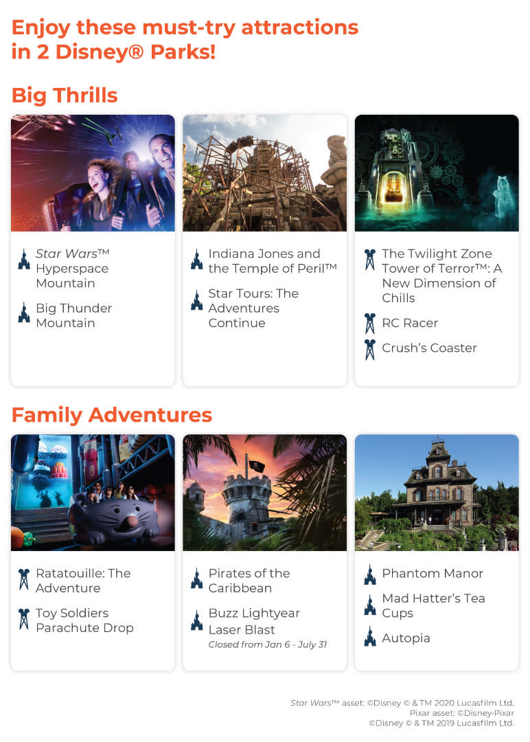 Must try attractions in Disneyland