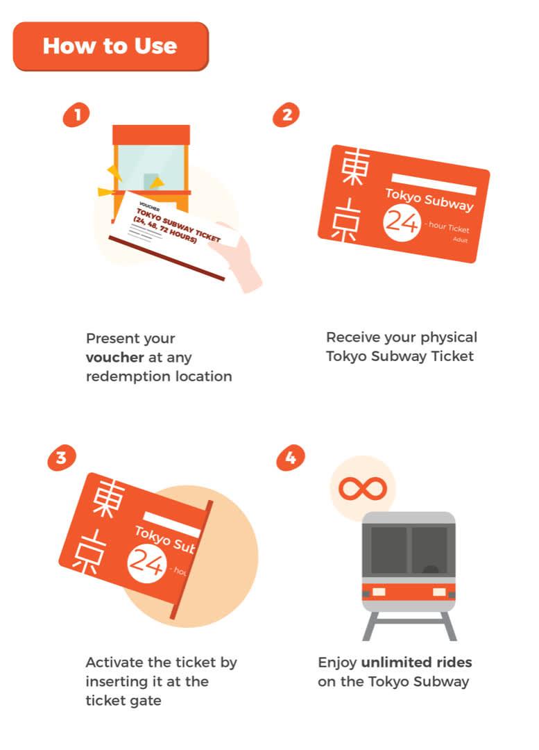 วิธีการใช้บัตรโดยสารรถไฟใต้ดินโตเกียวของคุณ