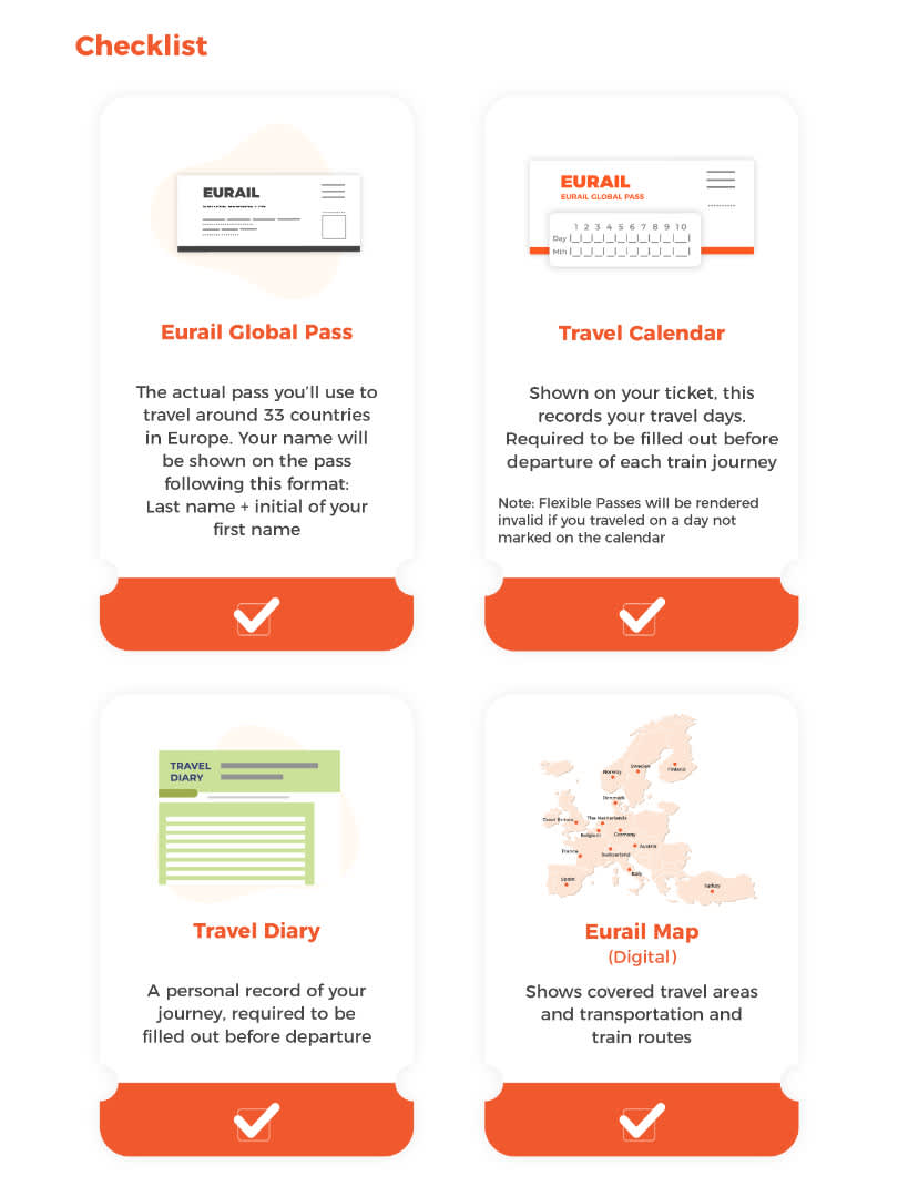 eurail global pass checklist