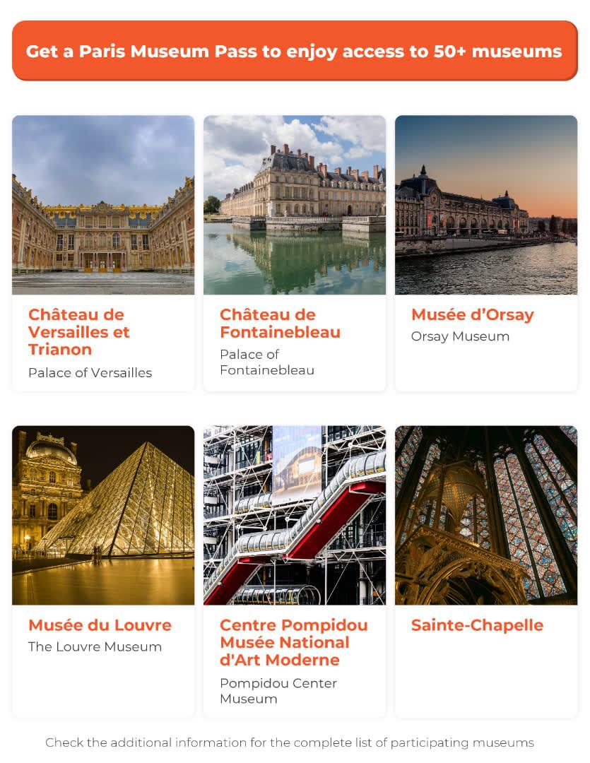 Paris Museum Pass featured museums