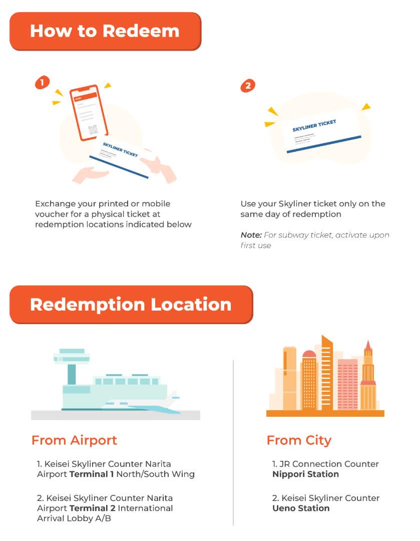 How to redeem Tokyo Skyliner and Tokyo Subway Ticket Combo
