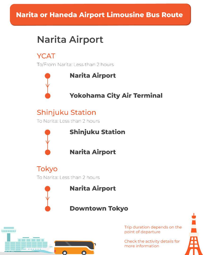 airport limousine bus haneda narita airport to tokyo