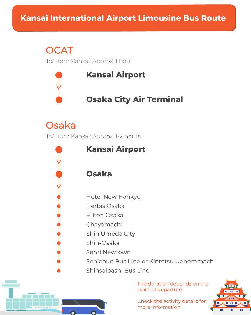 kansai airport bus ticket
